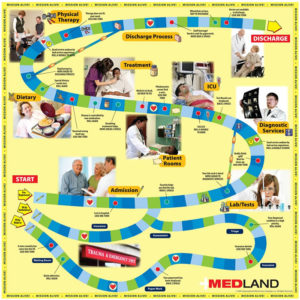 Medland Game board