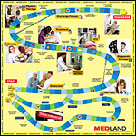 Medland Game board logo